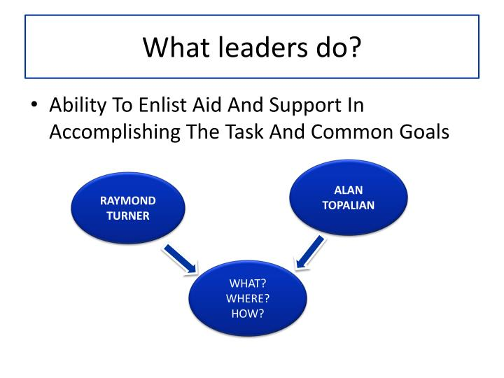 What leaders do?