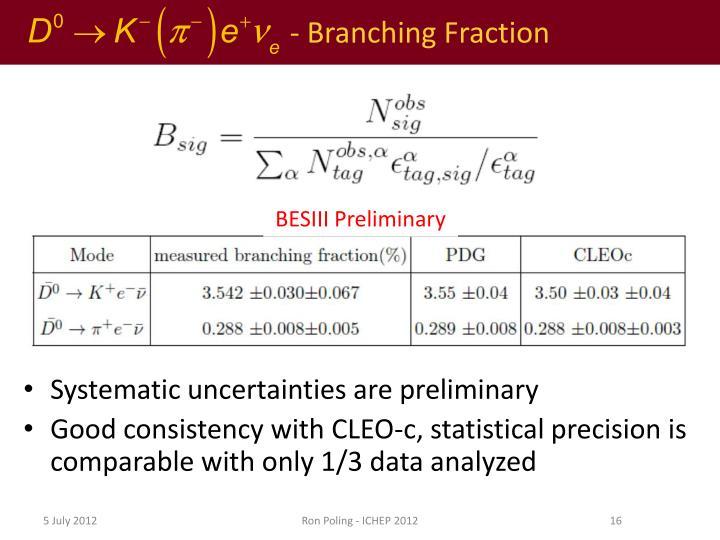 - Branching Fraction