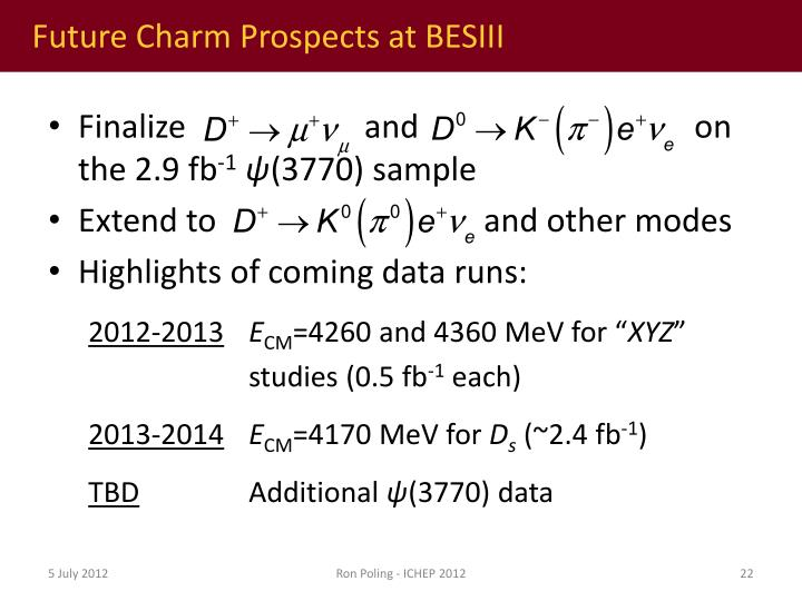 Future Charm Prospects at BESIII