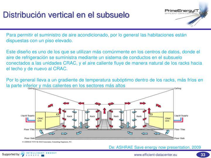 Distribución vertical en el subsuelo