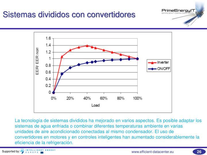 Sistemas divididos con convertidores