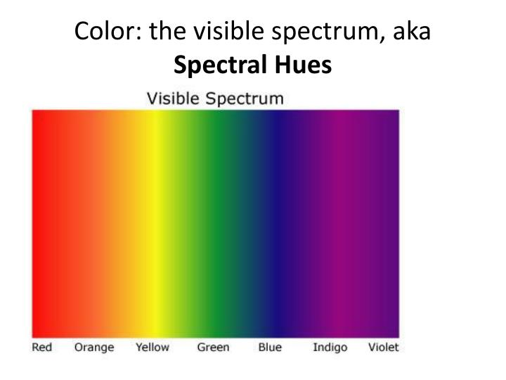 Color: the visible