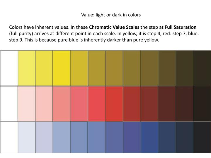 Value: light or dark in colors