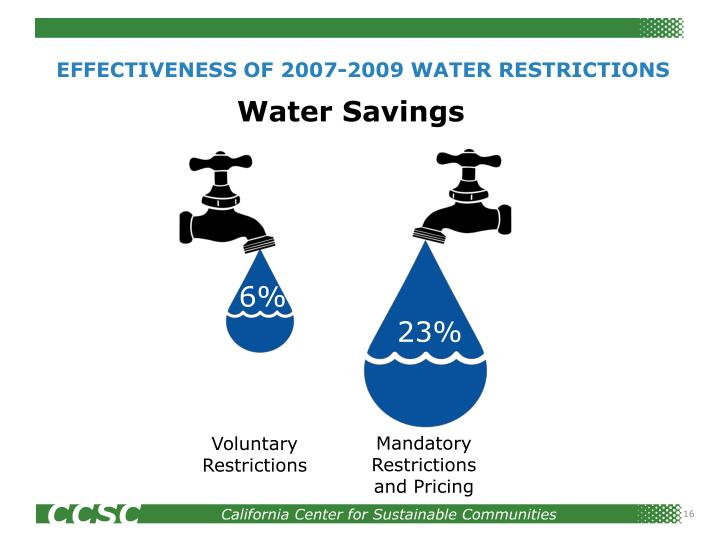 EFFECTIVENESS OF 2007-2009 WATER RESTRICTIONS