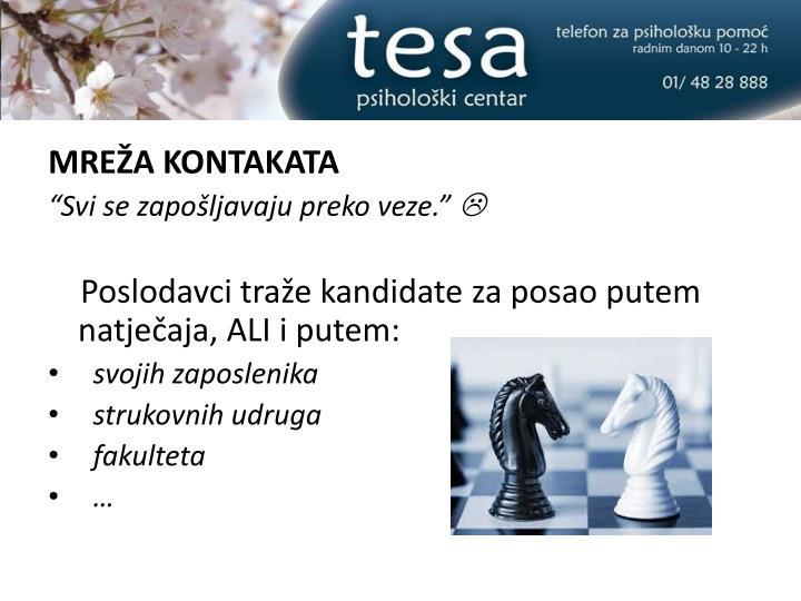 MREŽA KONTAKATA