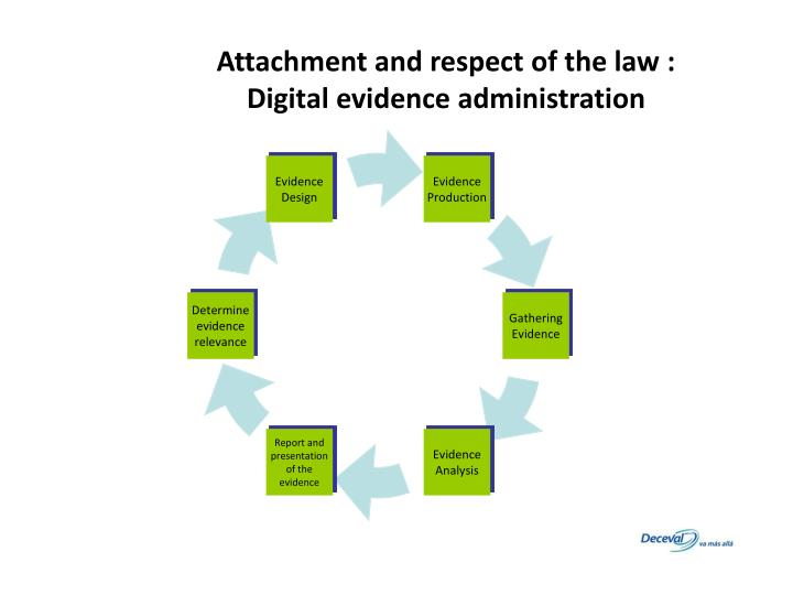 Attachment and respect of the law :