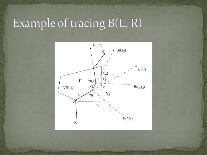Example of tracing B(L, R)