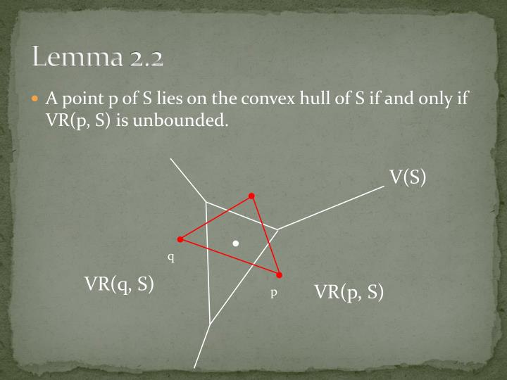 Lemma 2.2