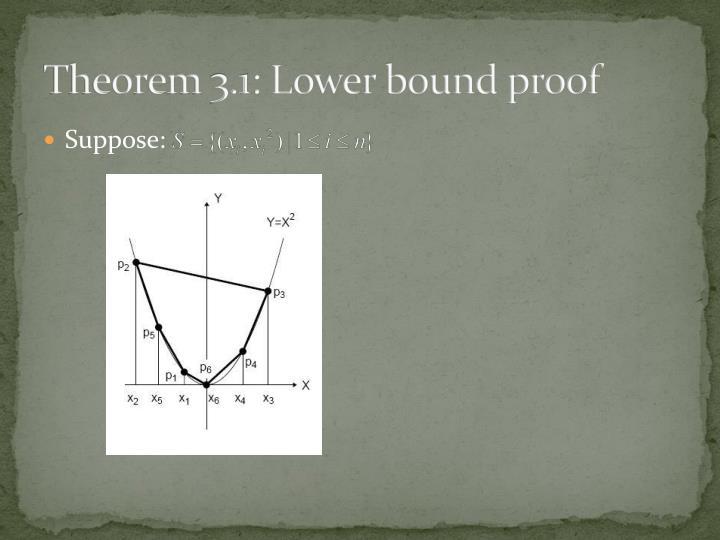 Theorem 3.1: Lower bound proof