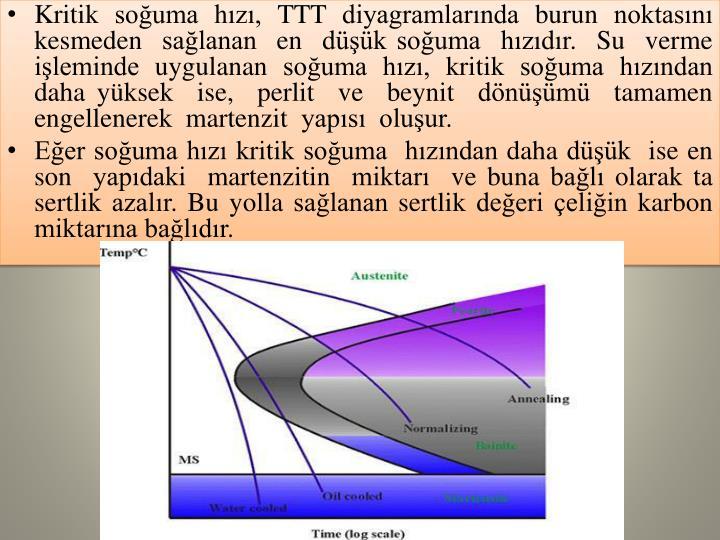 Kritik  soğuma  hızı,  TTT  diyagramlarında  burun  noktasını  kesmeden  sağlanan  en  düşük soğuma  hızıdır.  Su  verme  işleminde  uygulanan  soğuma  hızı,  kritik  soğuma  hızından  daha yüksek  ise,  perlit  ve