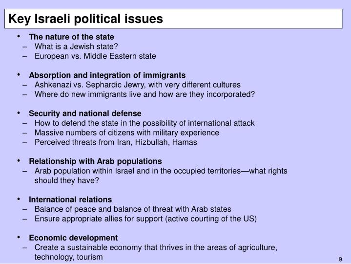 Key Israeli political issues