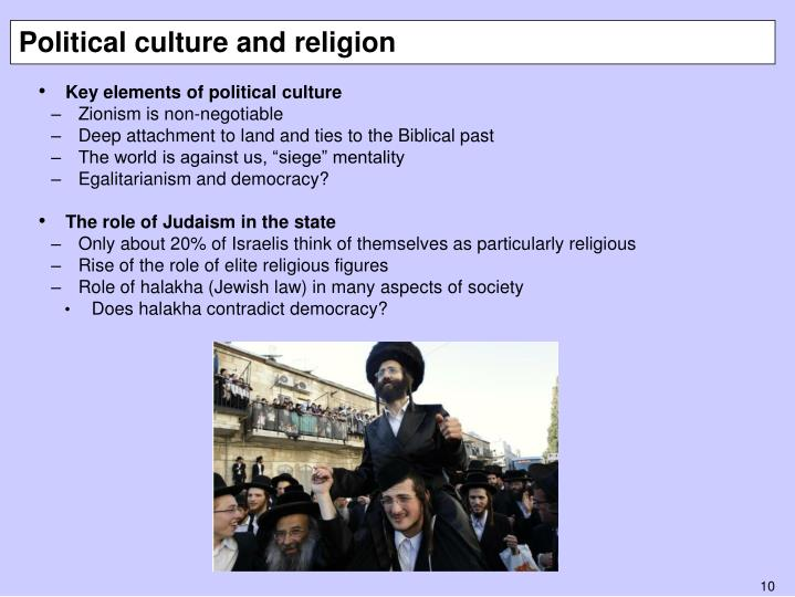 Political culture and religion