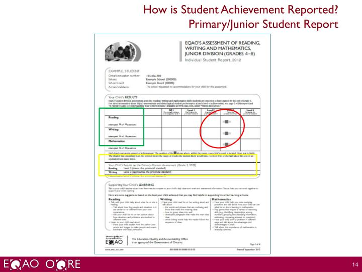 How is Student Achievement Reported?