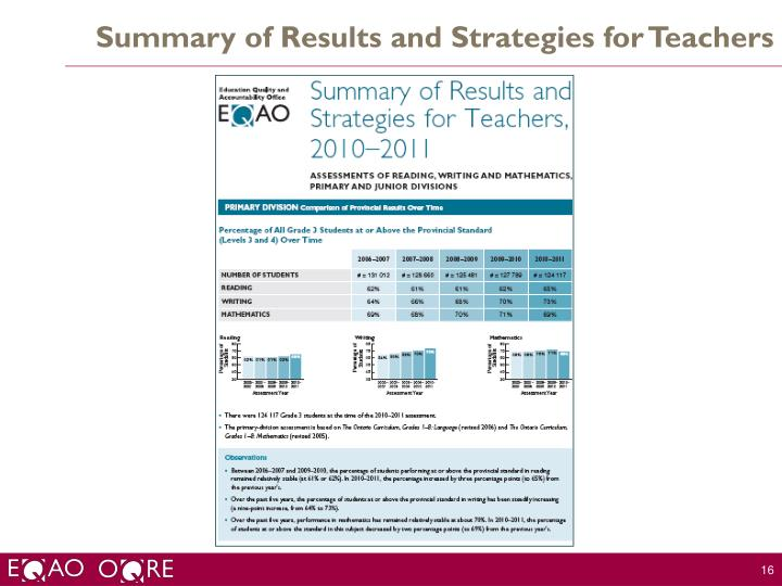 Summary of Results and Strategies for Teachers