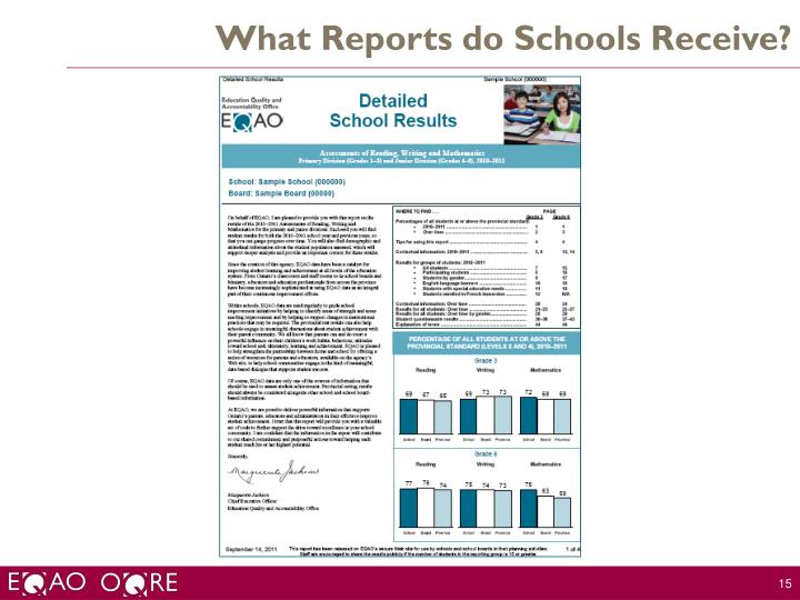 What Reports do Schools Receive?