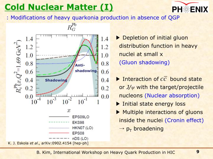 Cold Nuclear Matter