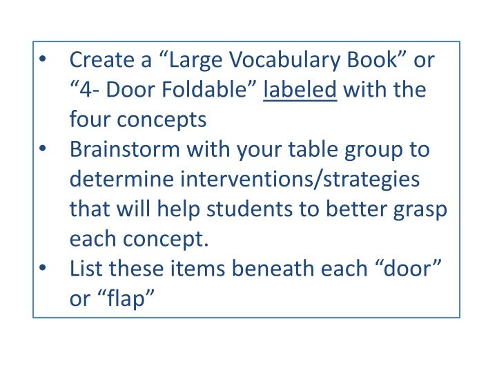 "Create a ""Large Vocabulary Book"" or ""4- Door Foldable"""