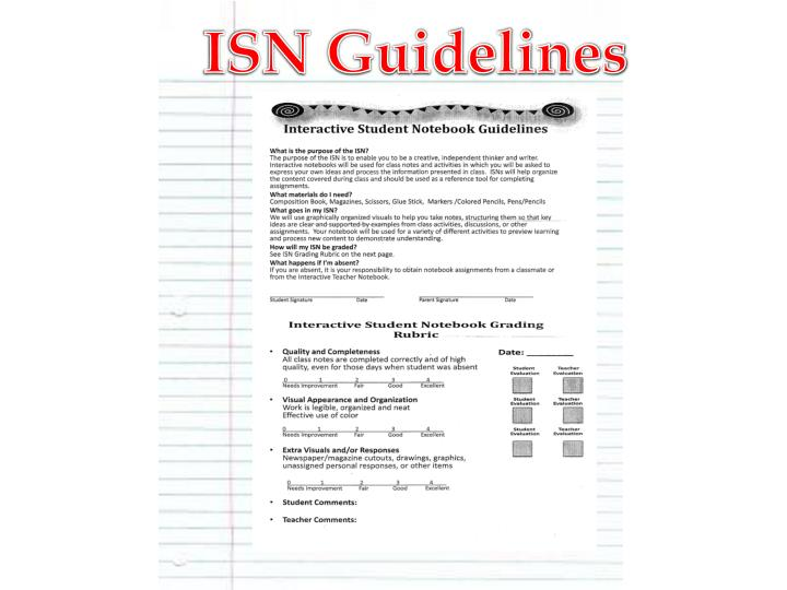 ISN Guidelines
