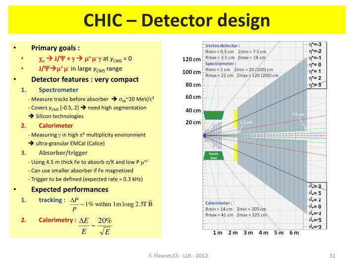 CHIC – Detector design