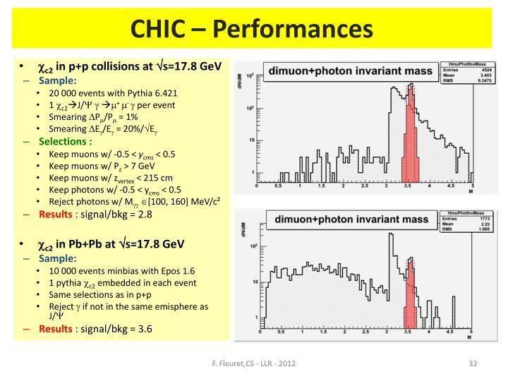 CHIC – Performances