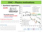 chic physics motivations1