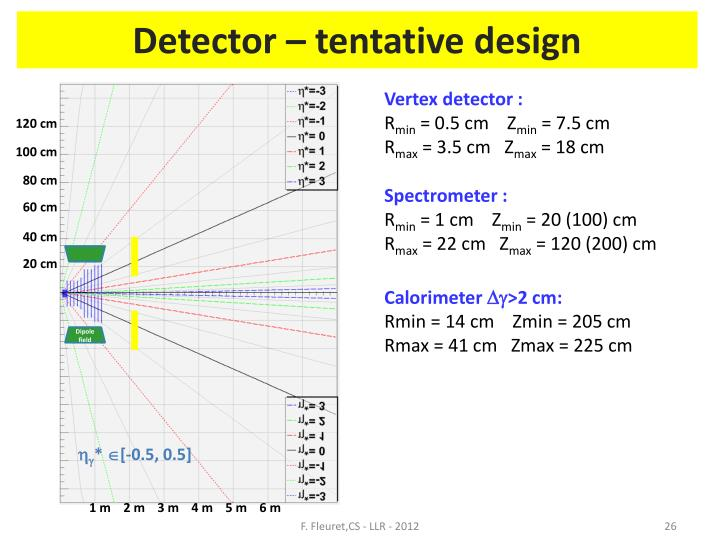 Detector – tentative design