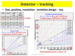 detector tracking3