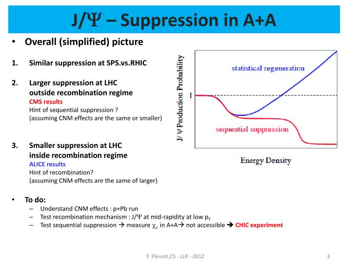 J y suppression in a a1