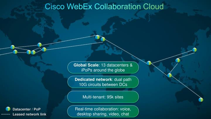 Cisco WebEx Collaboration Cloud