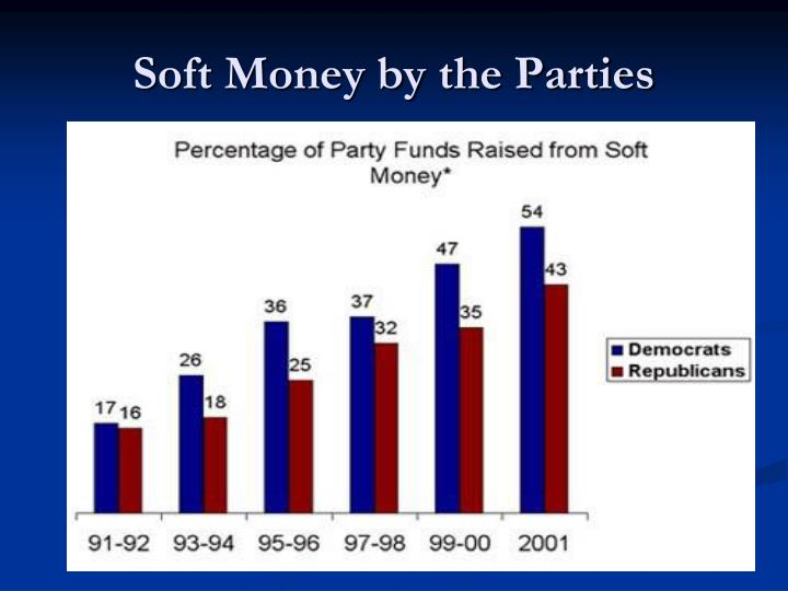Soft Money by the Parties