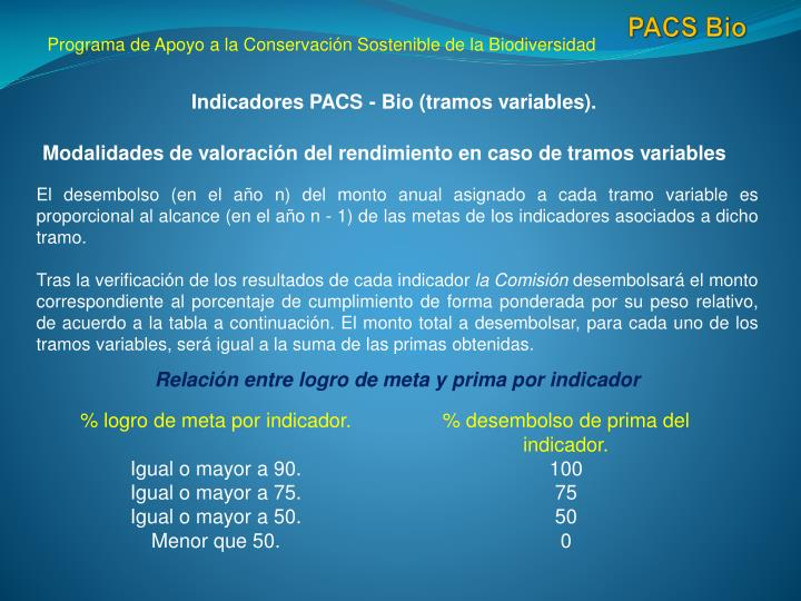 Indicadores PACS -