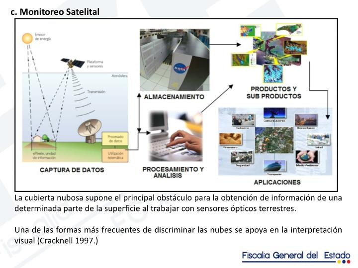 c. Monitoreo Satelital