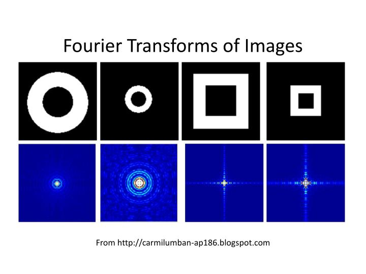 Fourier Transforms of Images