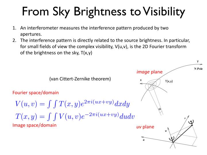 From Sky Brightness to Visibility