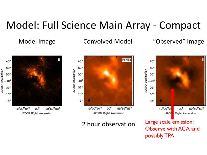 Model: Full Science Main Array - Compact