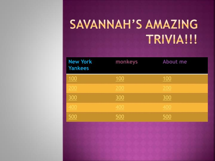 Savannah's amazing trivia!!!