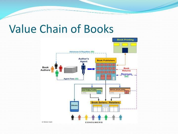 Value Chain of Books