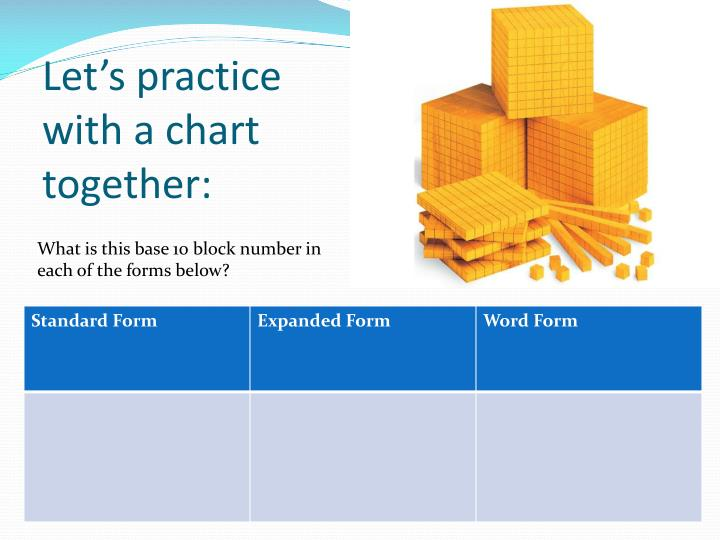 Let's practice with a chart together: