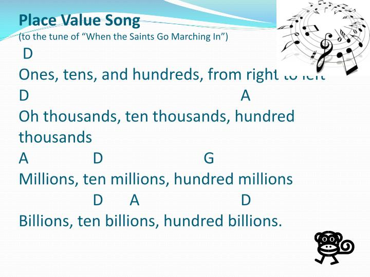 Place Value Song
