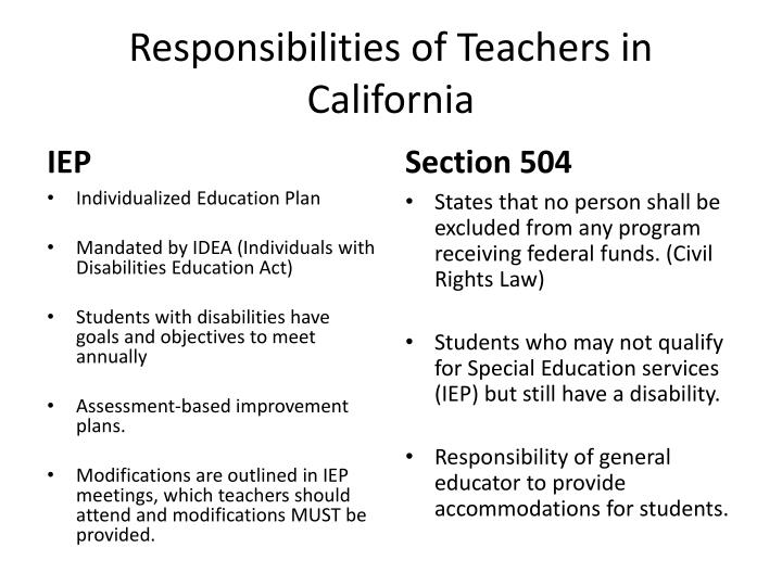 Responsibilities of Teachers in California
