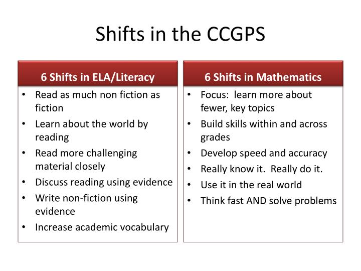 Shifts in the CCGPS