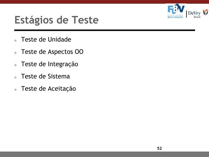 Estágios de Teste