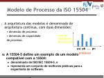 modelo de processo da iso 15504