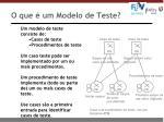 o que um modelo de teste