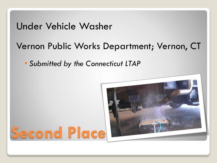 Under Vehicle Washer