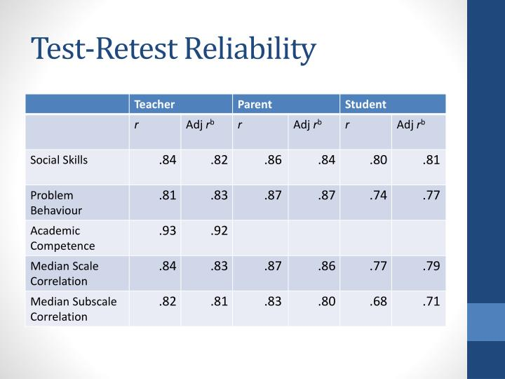 test retest with equivalent forms method of reliability Different forms of the aha give equivalent results key words: reliability and  validity, outcome assessment, cere- bral palsy, hand function, assisting hand.