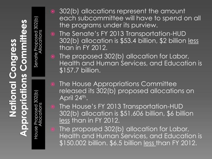 National congress appropriations committees