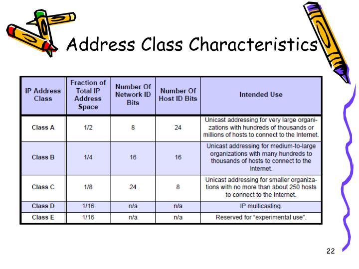 Address Class Characteristics