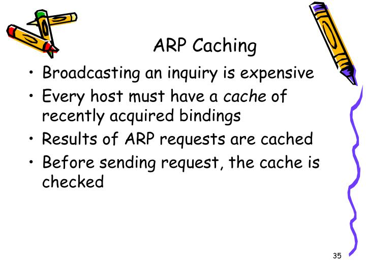 ARP Caching