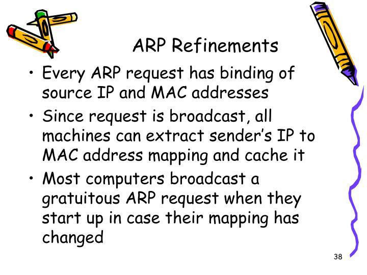 ARP Refinements